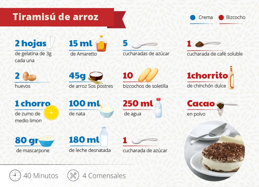 Tiramisú de arroz, Grupo Ebro