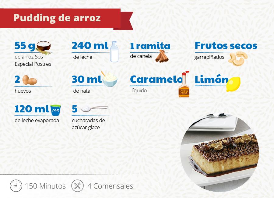 Pudding de arroz, Grupo Ebro