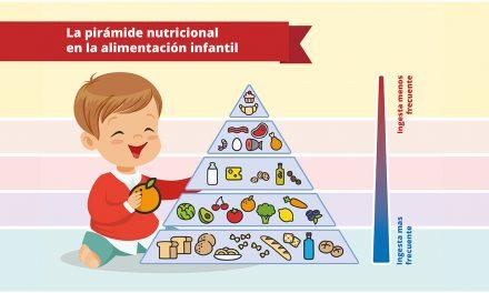 La pirámidenutricional en la alimentacióninfantil. Pautas para una correcta alimentación en familia