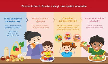 Picoteo infantil. Enseña a los niños a elegir una opción saludable.