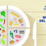 Aprende a equilibrar tu dieta con el método del plato