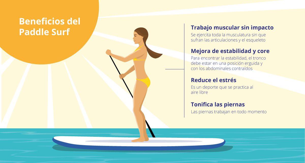 Beneficios del Paddle Surf, el deporte del verano