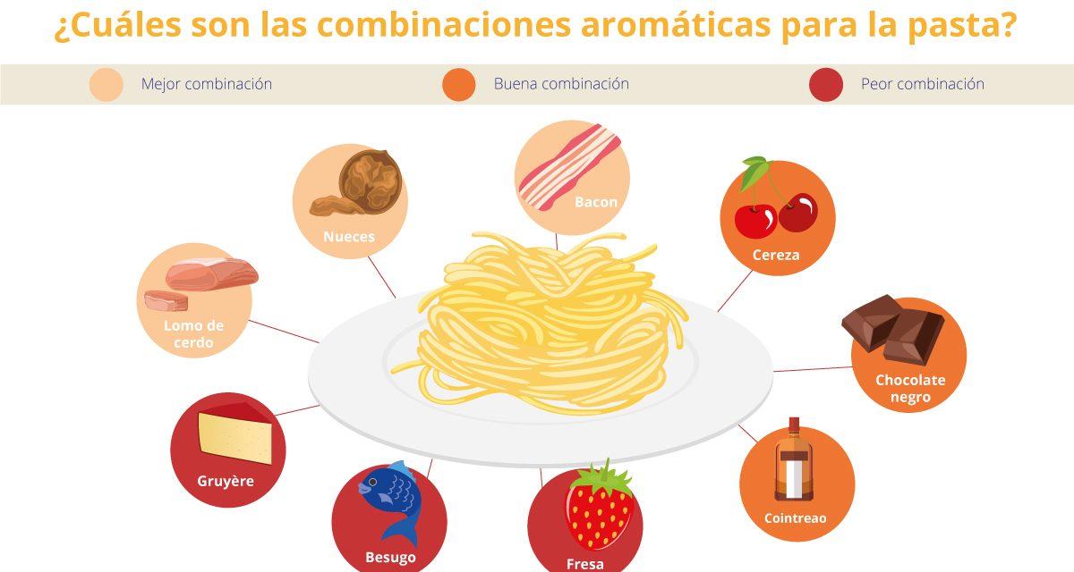 Food pairing, la nueva tendencia culinaria