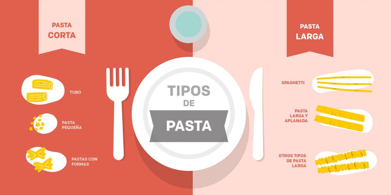 Tipos de pasta. ¿Sabes cuál utilizar según el plato a preparar?