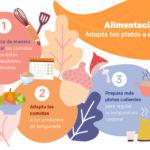 Alimentación otoñal: Adapta tus platos a esta nueva estación