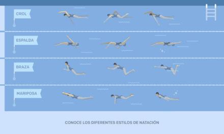 Descubre los beneficios de la natación