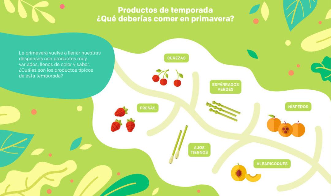 Productos de temporada: adapta tu alimentación a la primavera