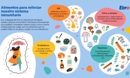 Alimentos que nos ayudan a reforzar nuestro sistema inmunitario
