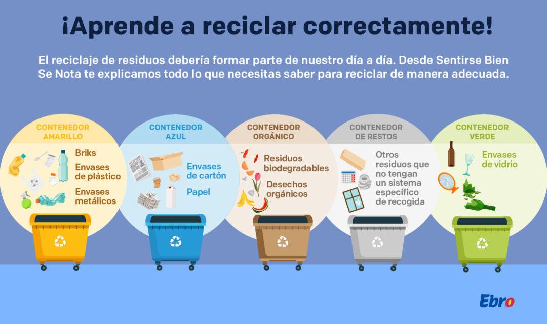 ¿Sabes reciclar correctamente?
