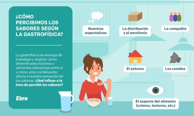 Gastrofísica, la ciencia de los sabores