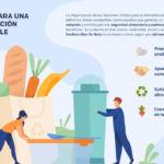 Claves para una alimentación sostenible